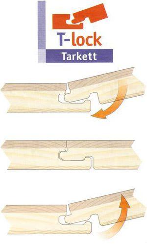 Система T-Lock ламината Tarkett
